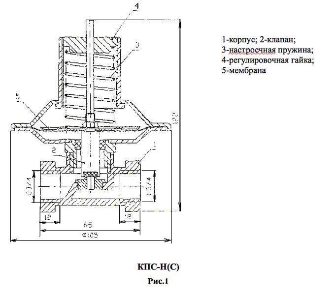 Клапаны предохранительные сбросные КПС-Н (-Г), КПС-С-1 (-Г), КПС-С-2 (-Г)
